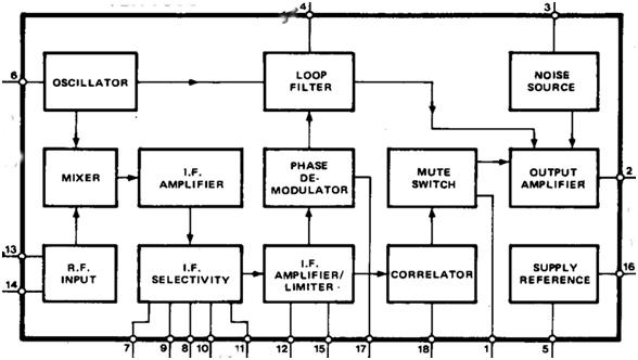 Merakit penerima radio fm dengan ic tda 7000 jz10qpswordpress sedangkan penguat audio tinggal di switch ke radio yang sudah ada lihat blok diagramnya dibawah ini ccuart Image collections